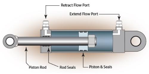 Hydraulic Cylinder Seal